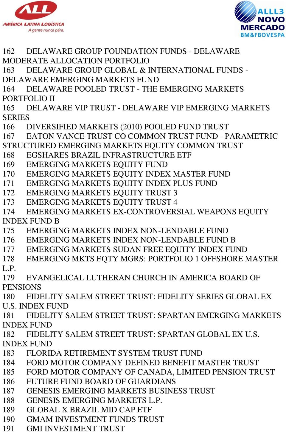EMERGING MARKETS EQUITY COMMON TRUST 168 EGSHARES BRAZIL INFRASTRUCTURE ETF 169 EMERGING MARKETS EQUITY FUND 170 EMERGING MARKETS EQUITY INDEX MASTER FUND 171 EMERGING MARKETS EQUITY INDEX PLUS FUND