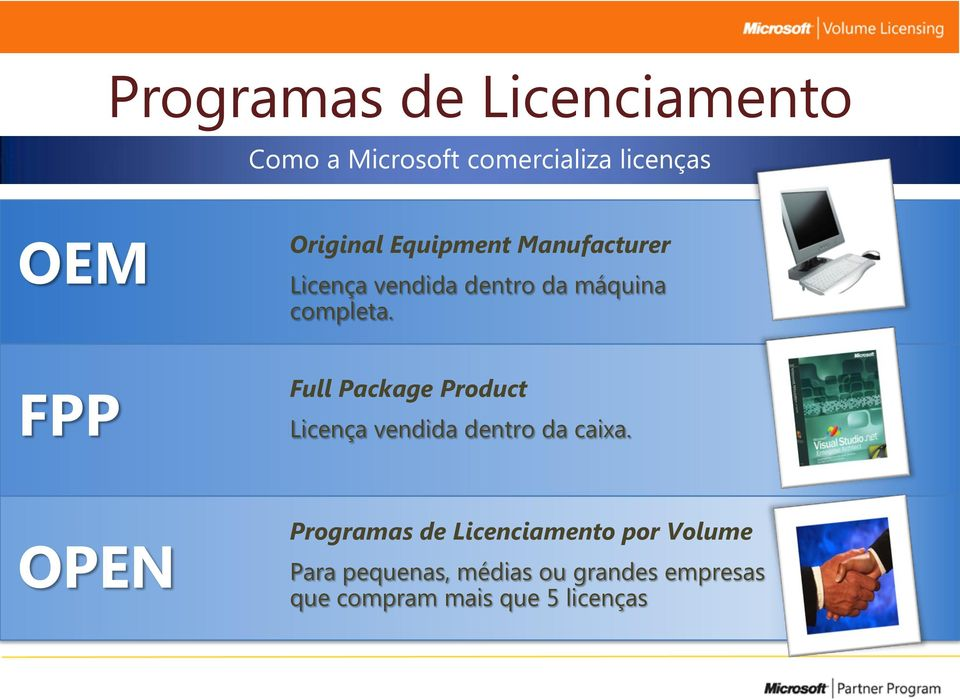 FPP Full Package Product Licença vendida dentro da caixa.