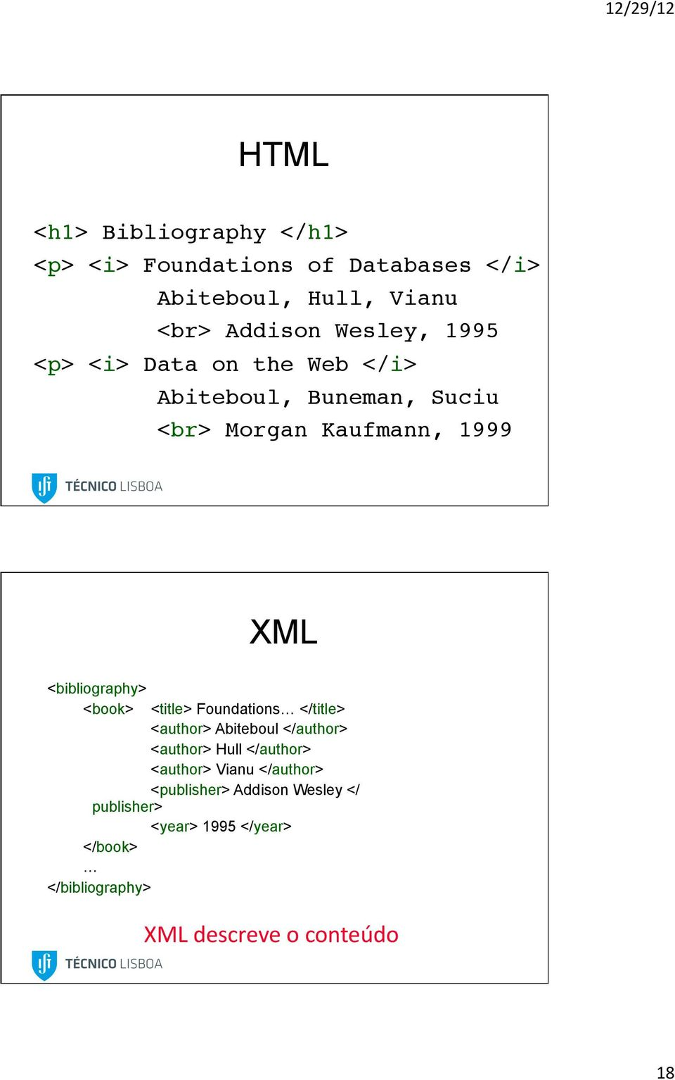 XML <bibliography> <book> <title> Foundations </title> <author> Abiteboul </author> <author> Hull </author>
