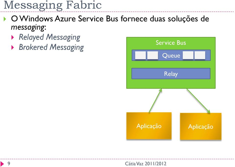 Relayed Messaging Service Bus Brokered