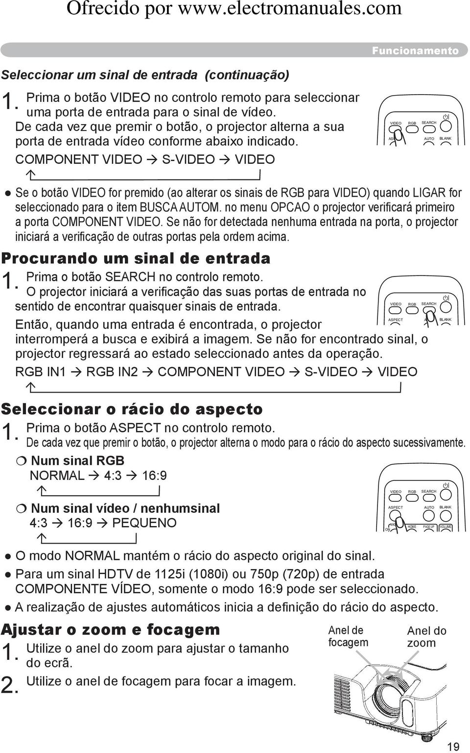 COMPONENT VIDEO S-VIDEO VIDEO VIDEO RGB SEARCH ASPECT AUTO BLANK MAGNIFY HOME PAGE UP VOLUME ON Se o botão VIDEO for premido (ao alterar os sinais de RGB para VIDEO) quando FREEZE LIGAR KEYSTONE for