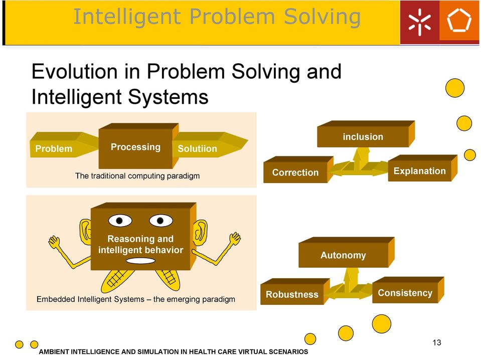 computing paradigm inclusion Correction Explanation Reasoning and intelligent