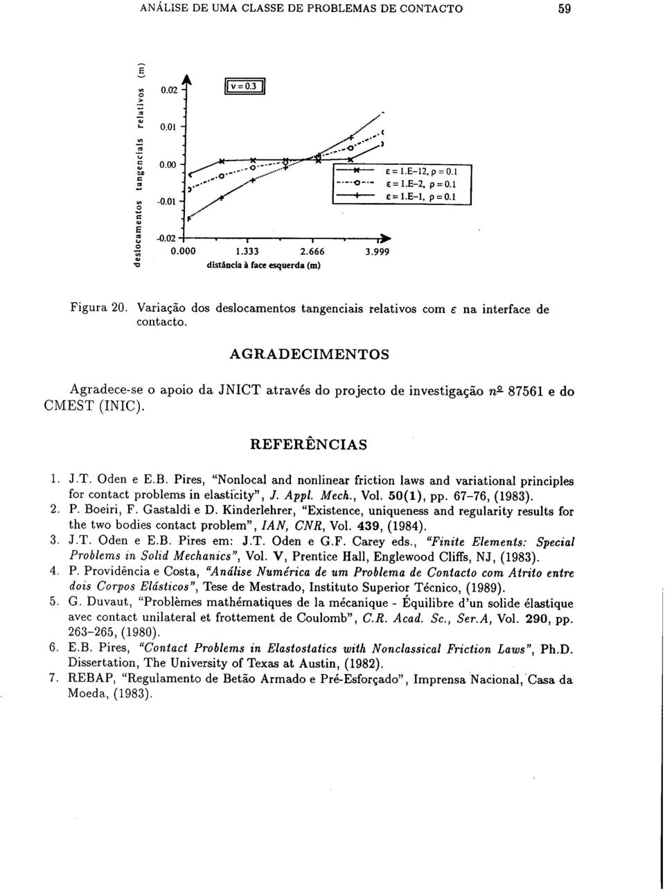 "B. Pires, ""Nonlocal and nonlinear friction laws and variational principies for contact problems in elasti'city"", J. Appl. Mech., Vol. 50(1), pp. 67-76, (1983). 2. P. Boeiri, F. Gastaldi e D."