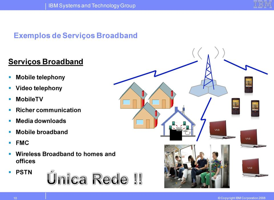 communication Media downloads Mobile broadband