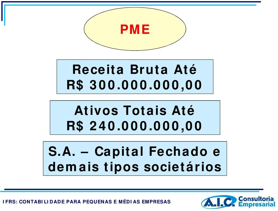 R$ 240.000.000,00 S.A.
