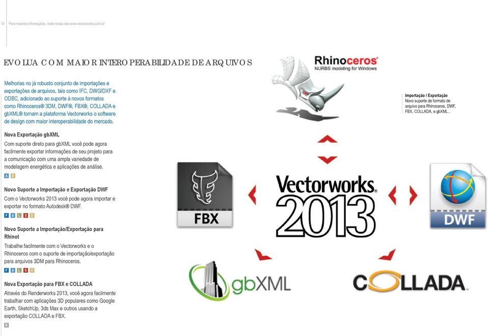 Rhinoceros 3M, WF, FBX, COLLAA e gbxml tornam a plataforma Vectorworks o software de design com maior interoperabilidade do mercado.