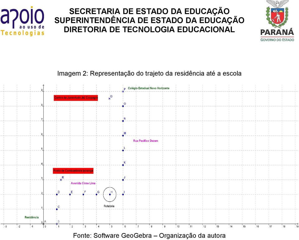 a escola Fonte: Software
