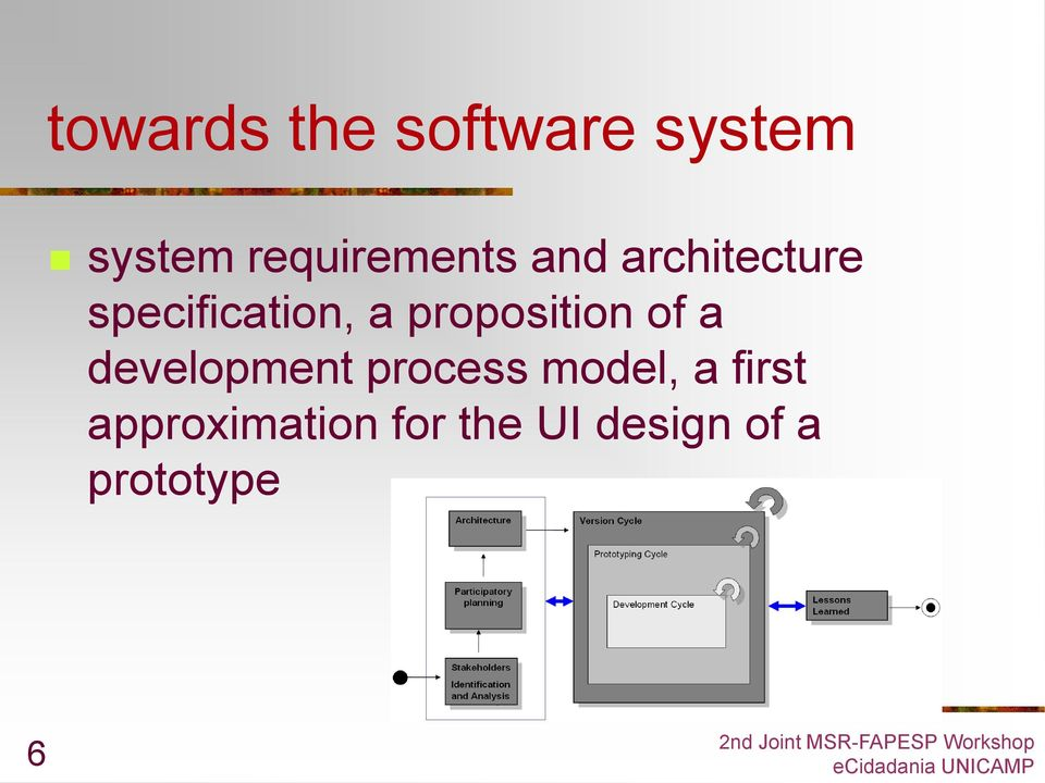 a proposition of a development process model,