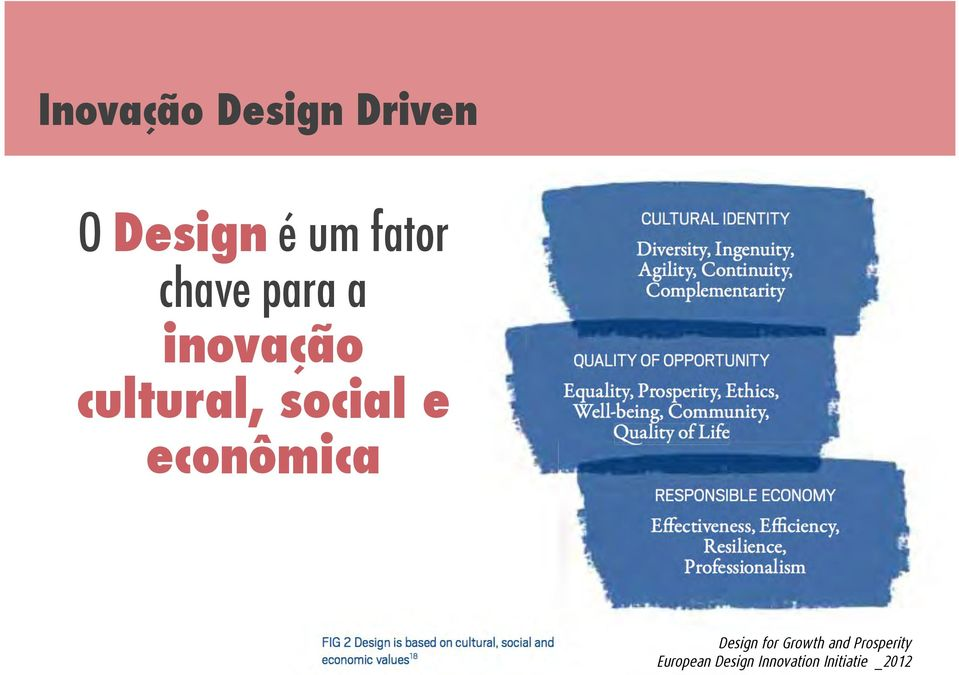 econômica Design for Growth and Prosperity