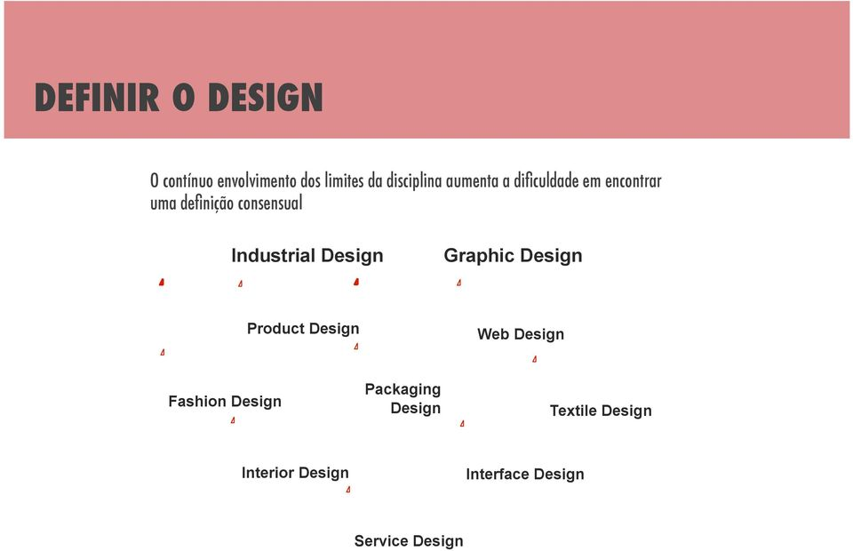 Industrial Design Graphic Design Product Design Web Design Fashion