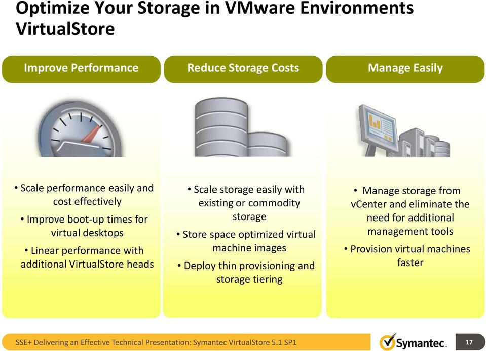 commodity storage Store space optimized virtual machine images Deploy thin provisioning and storage tiering Manage storage from vcenter and eliminate