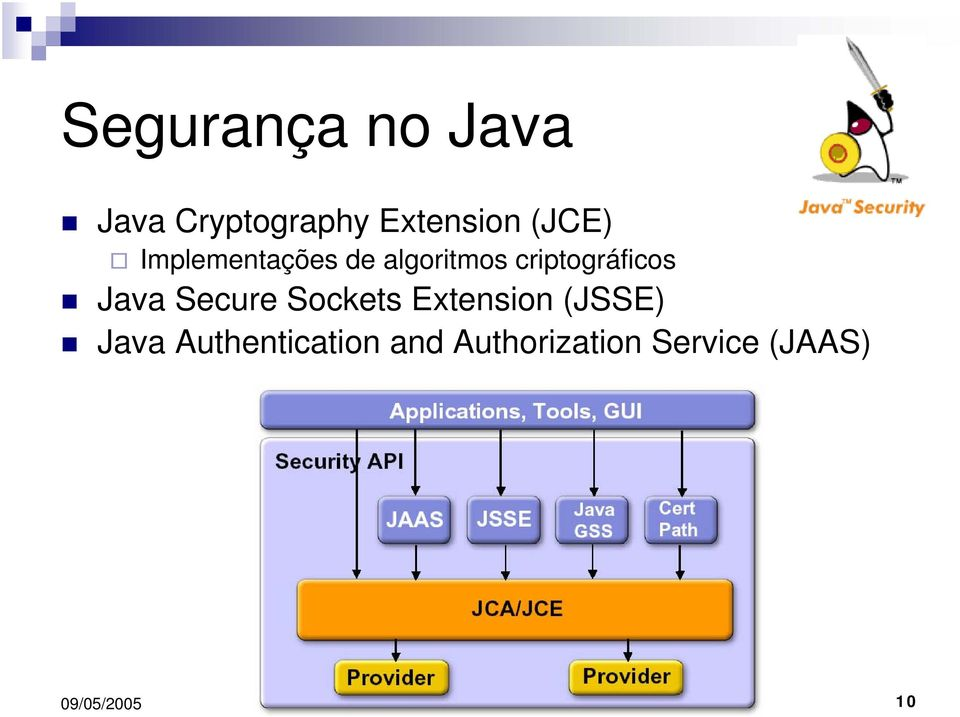 criptográficos Java Secure Sockets Extension