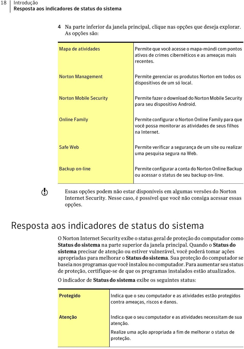 Norton Management Permite gerenciar os produtos Norton em todos os dispositivos de um só local. Norton Mobile Security Permite fazer o download do Norton Mobile Security para seu dispositivo Android.