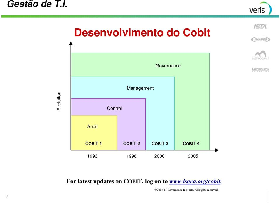 2000 2005 For latest updates on COBIT, log on to www.isaca.