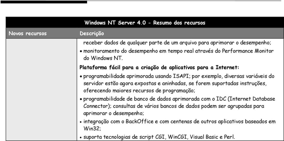 Windows NT.