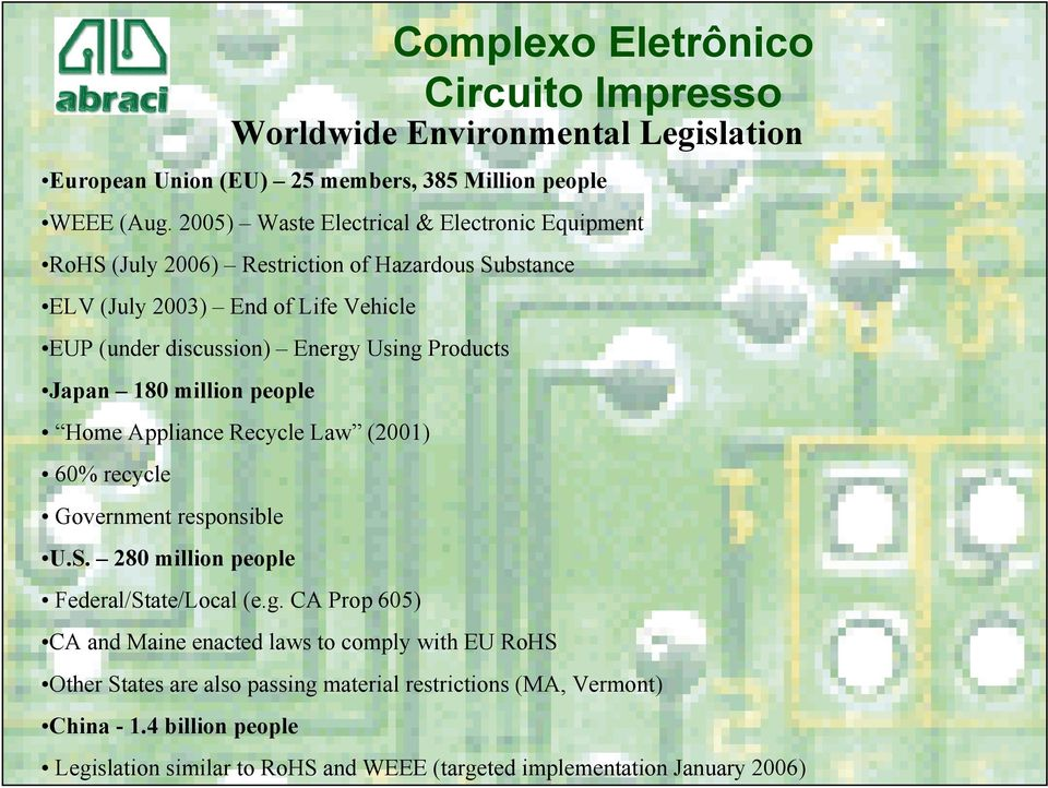 Energy Using Products Japan 180 million people Home Appliance Recycle Law (2001) 60% recycle Government responsible U.S. 280 million people Federal/State/Local (e.