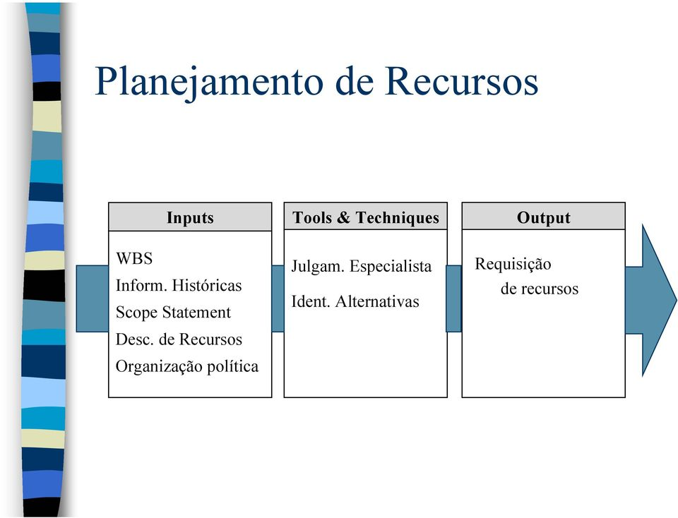 Históricas Scope Statement Desc.