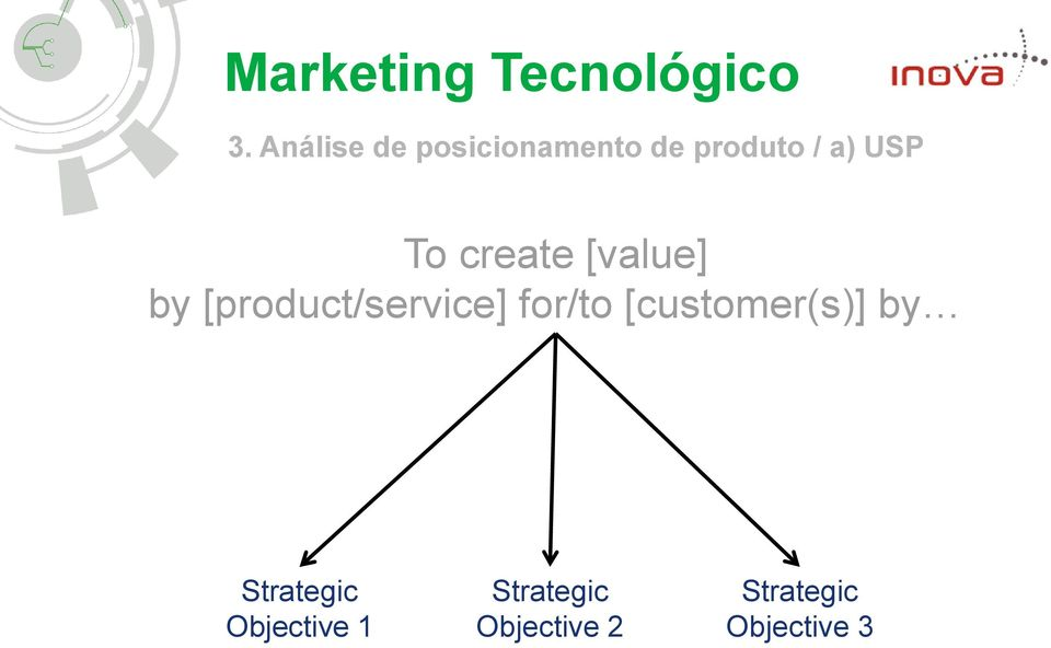 for/to [customer(s)] by Strategic Objective