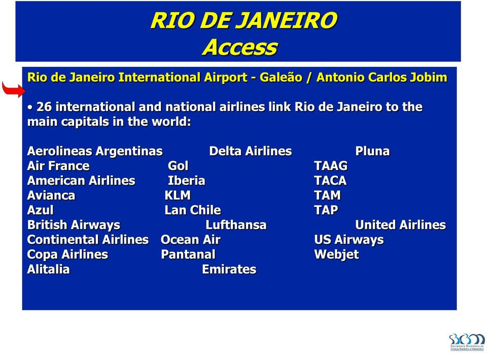 Airlines Pluna Air France Gol TAAG American Airlines Iberia TACA Avianca KLM TAM Azul Lan Chile TAP British