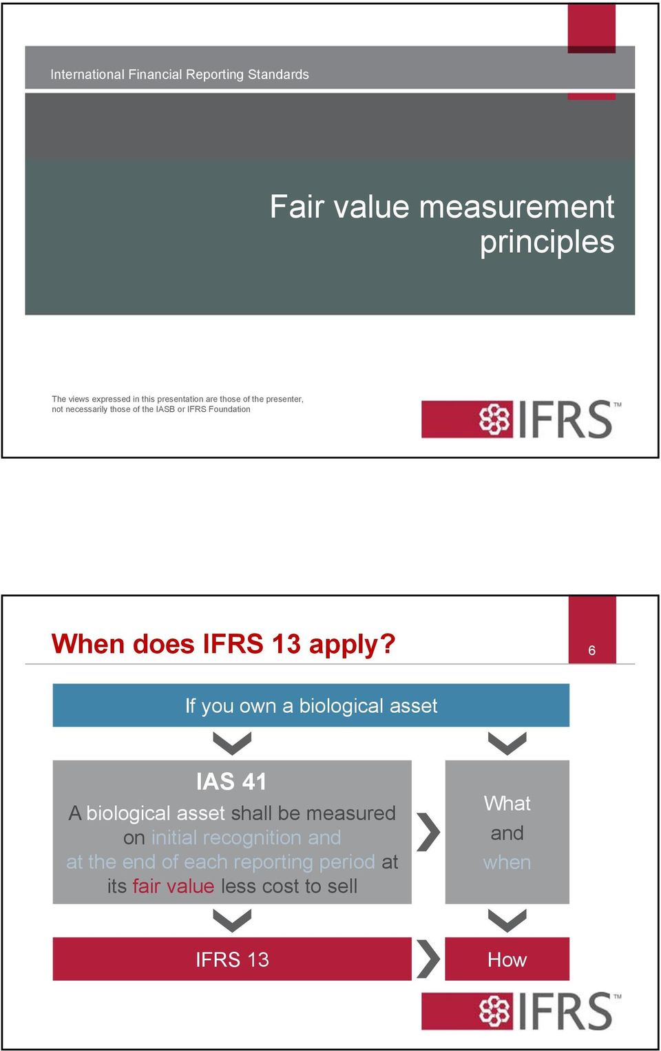 IFRS 13 apply?