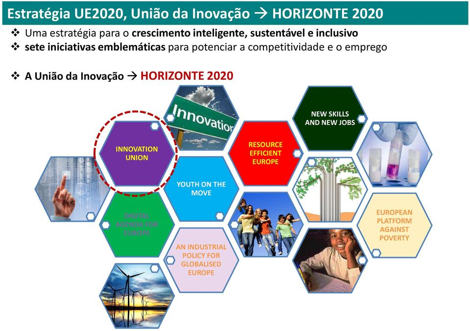 União da Inovação HORIZONTE 2020 NEW SKILLS AND NEW JOBS INNOVATION UNION RESOURCE EFFICIENT EUROPE