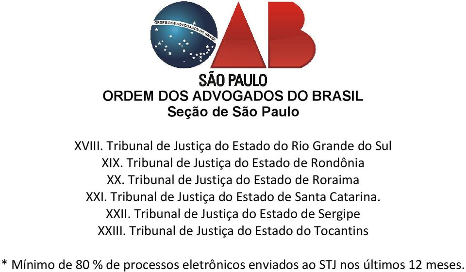 Tribunal de Justiça do Estado de Santa Catarina. XXII.