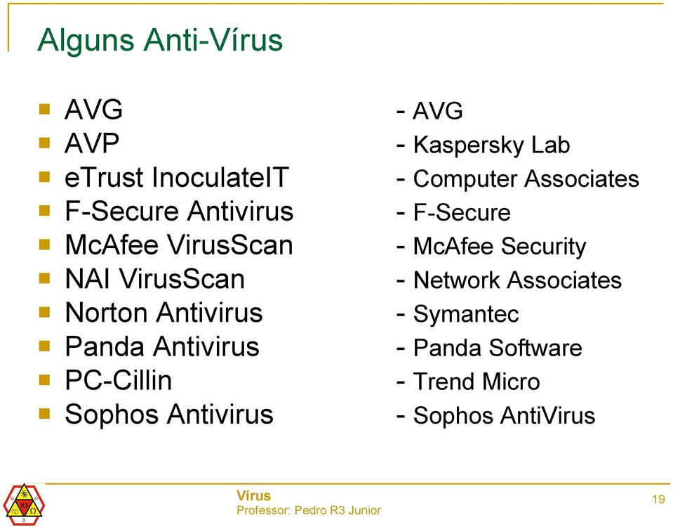 AVG - Kaspersky Lab - Computer Associates - F-Secure - McAfee Security -