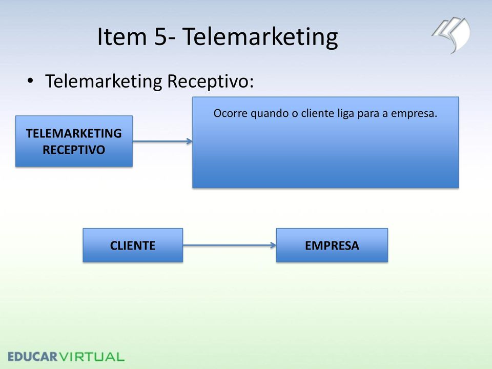 TELEMARKETING RECEPTIVO Ocorre