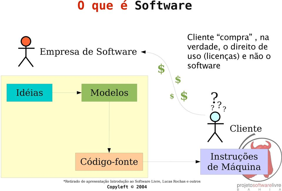software?