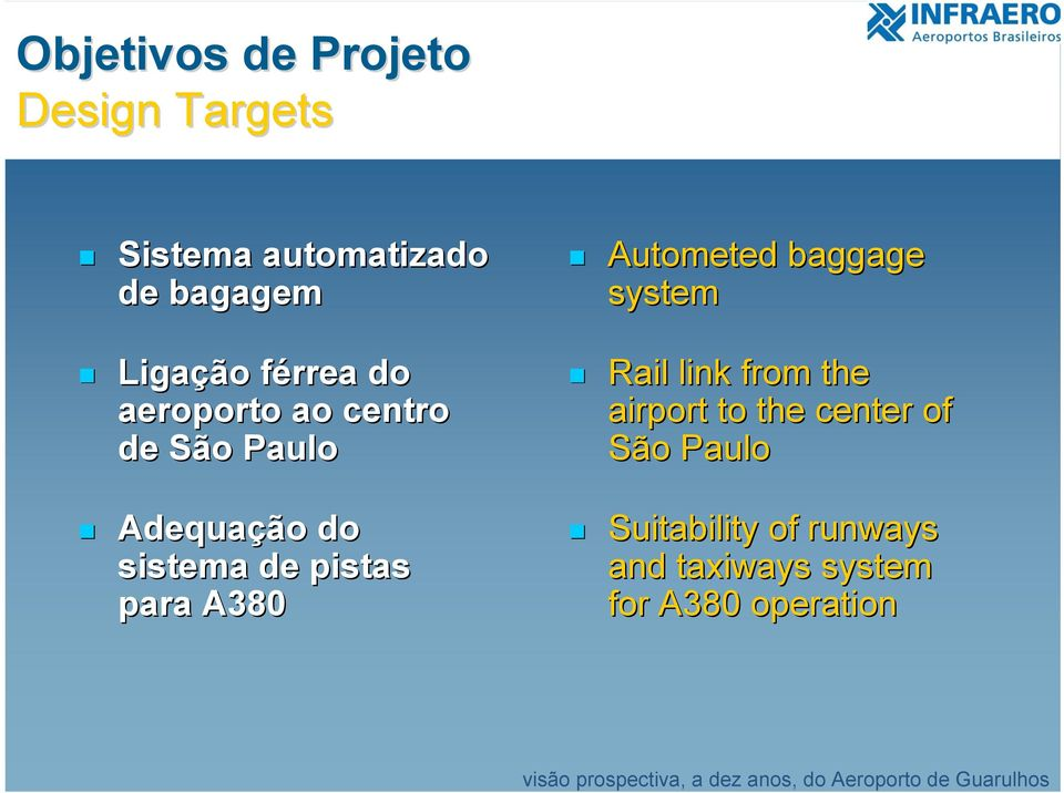 para A380 Autometed baggage system Rail link from the airport to the center