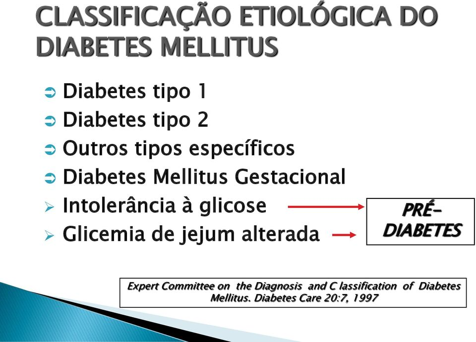à glicose Glicemia de jejum alterada PRÉ- DIABETES Expert Committee on the
