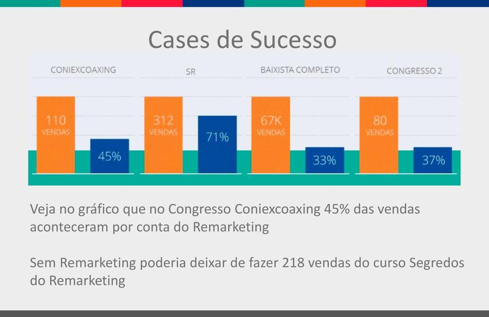 conta do Remarketing Sem Remarketing poderia