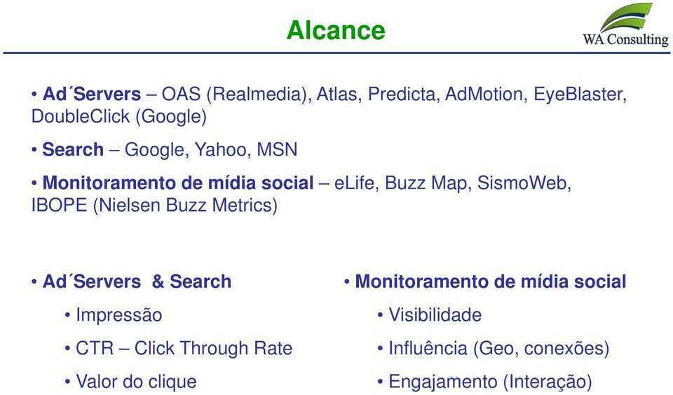 IBOPE (Nielsen Buzz Metrics) Ad Servers & Search Impressão CTR Click Through Rate Valor do