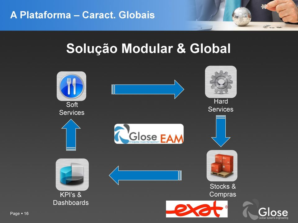 Global Soft Services Hard