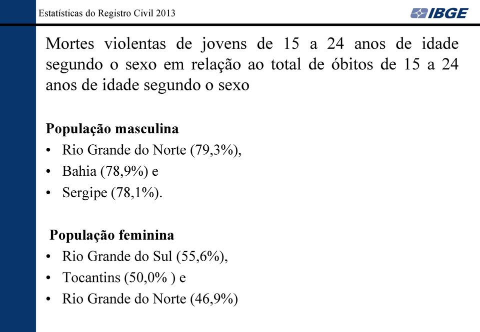 Rio Grande do Norte (79,3%), Bahia (78,9%) e Sergipe (78,1%).