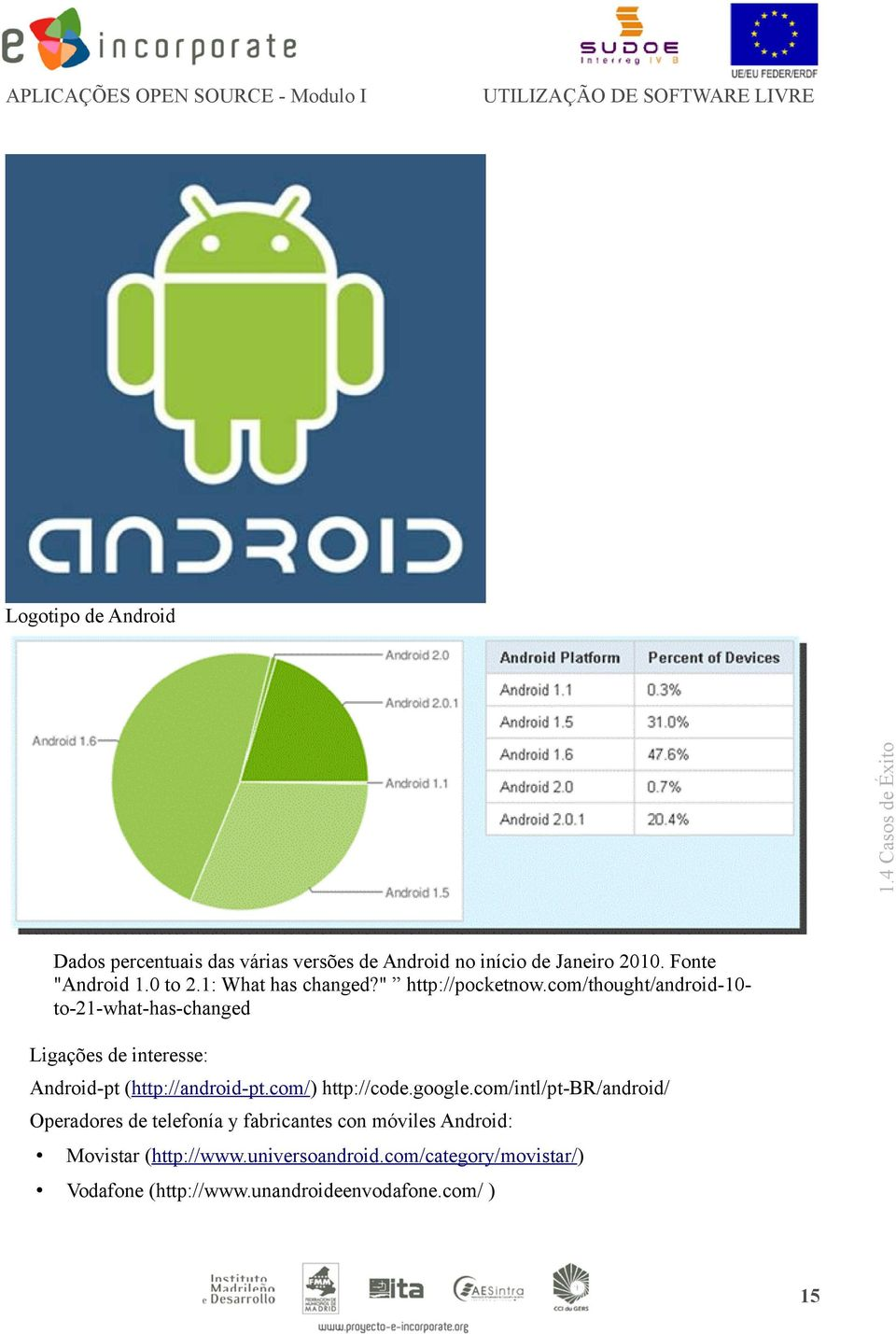 com/thought/android-10to-21-what-has-changed Ligações de interesse: Android-pt (http://android-pt.com/) http://code.google.