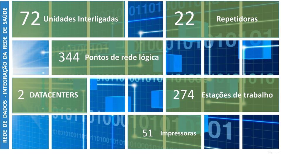 rede lógica 2 DATACENTERS 274