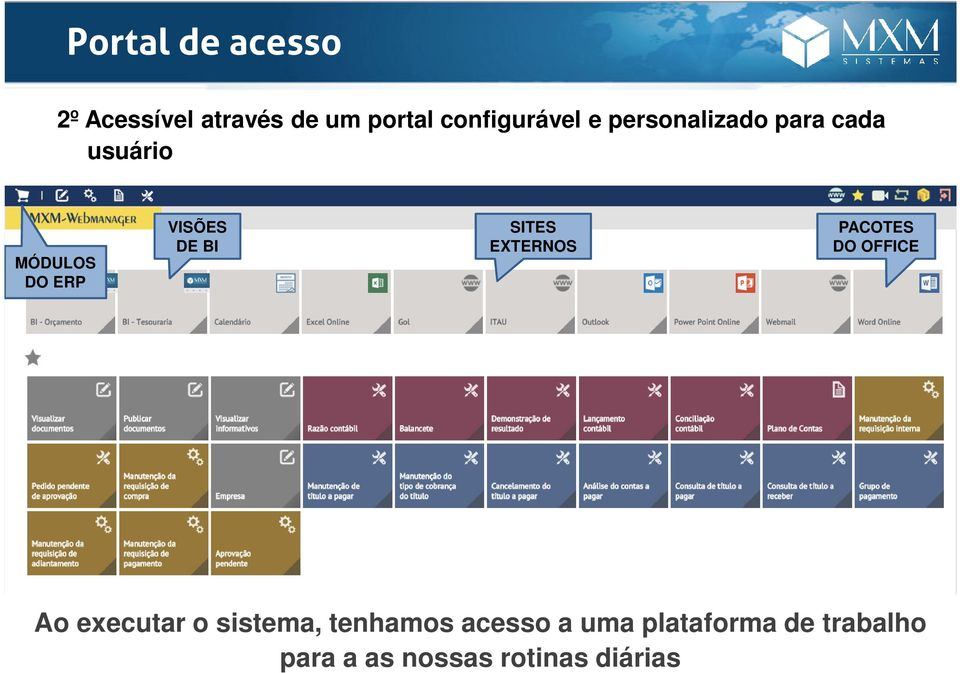 SITES EXTERNOS PACOTES DO OFFICE Ao executar o sistema, tenhamos