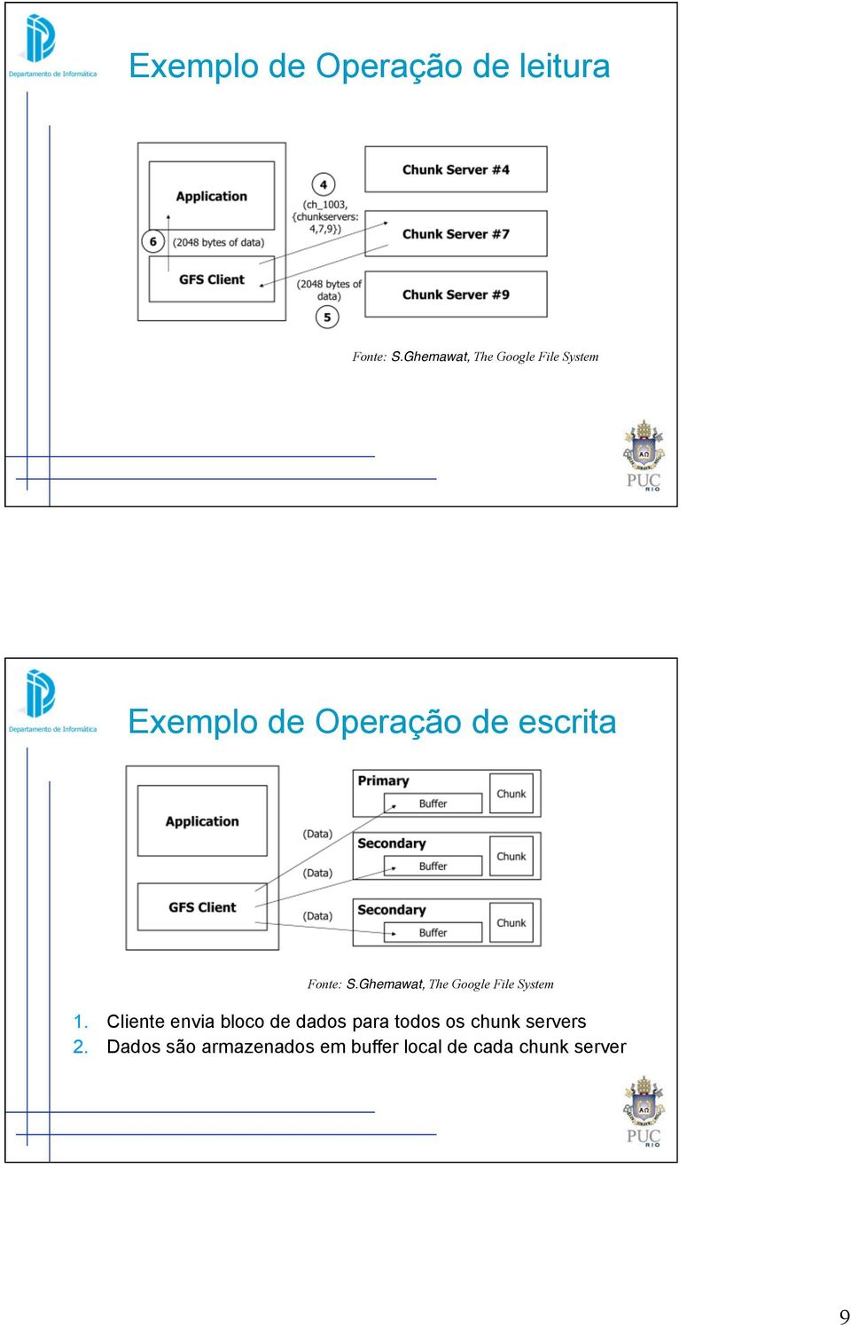 Fonte: S.Ghemawat, The Google File System 1.