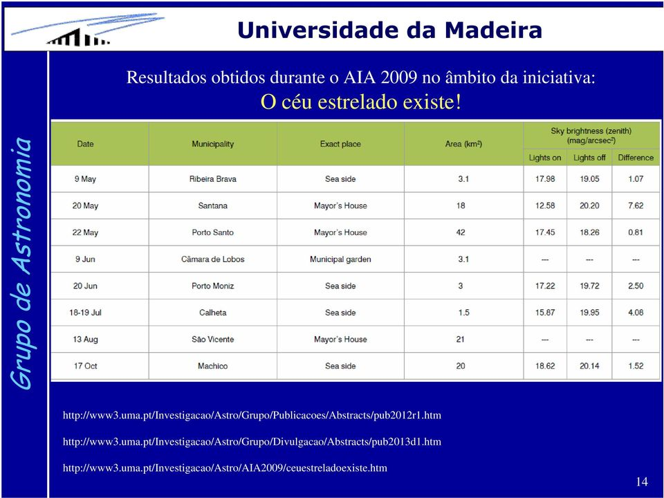 pt/investigacao/astro/grupo/publicacoes/abstracts/pub2012r1.htm http://www3.uma.