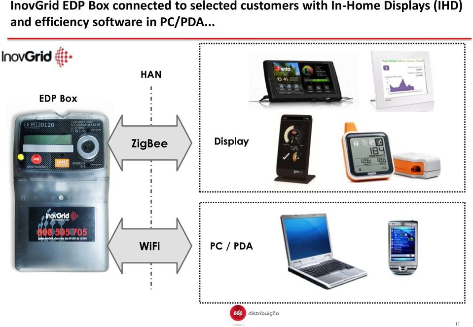 and efficiency software in PC/PDA.