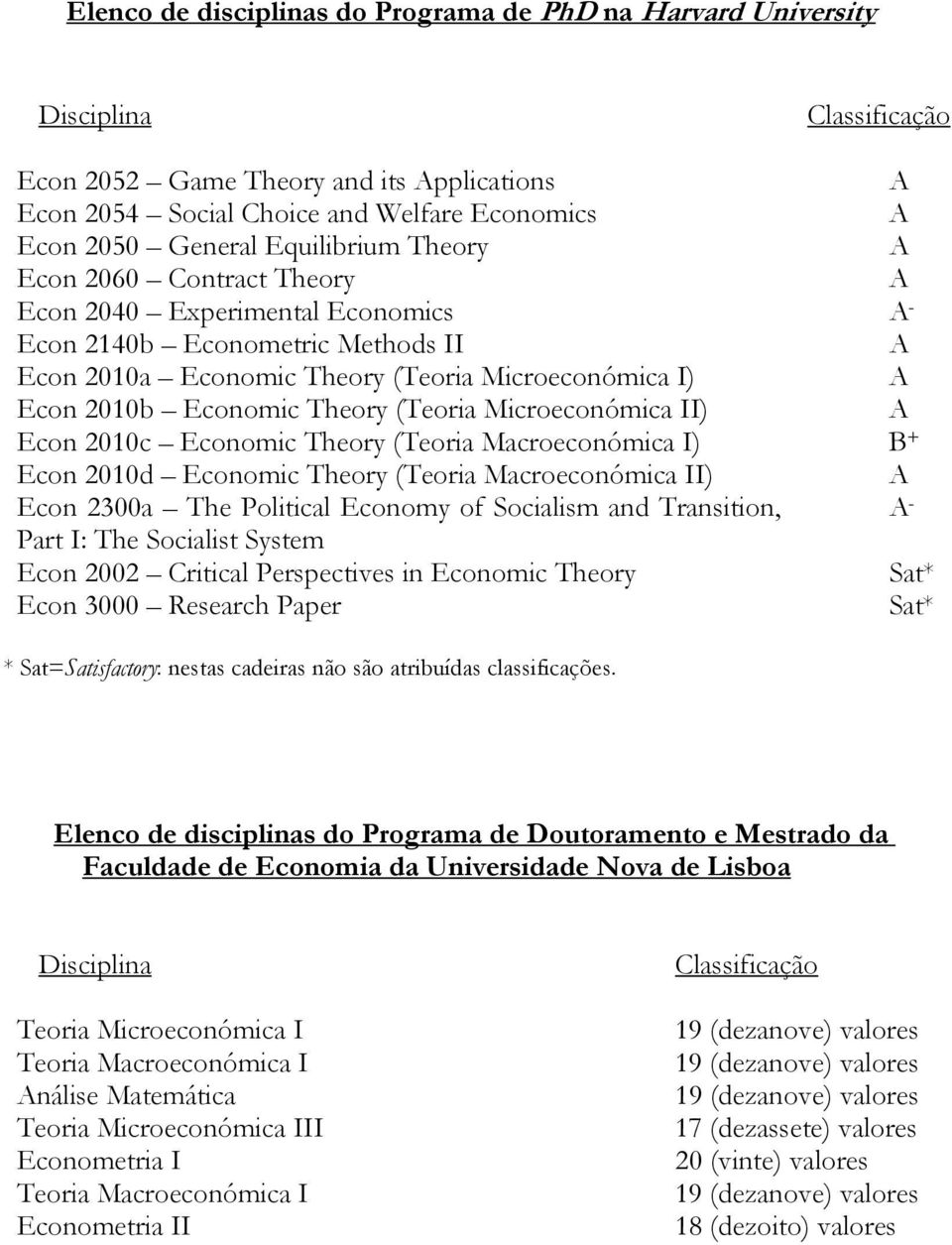 (Teoria Microeconómica II) Econ 2010c Economic Theory (Teoria Macroeconómica I) B + Econ 2010d Economic Theory (Teoria Macroeconómica II) Econ 2300a The Political Economy of Socialism and Transition,