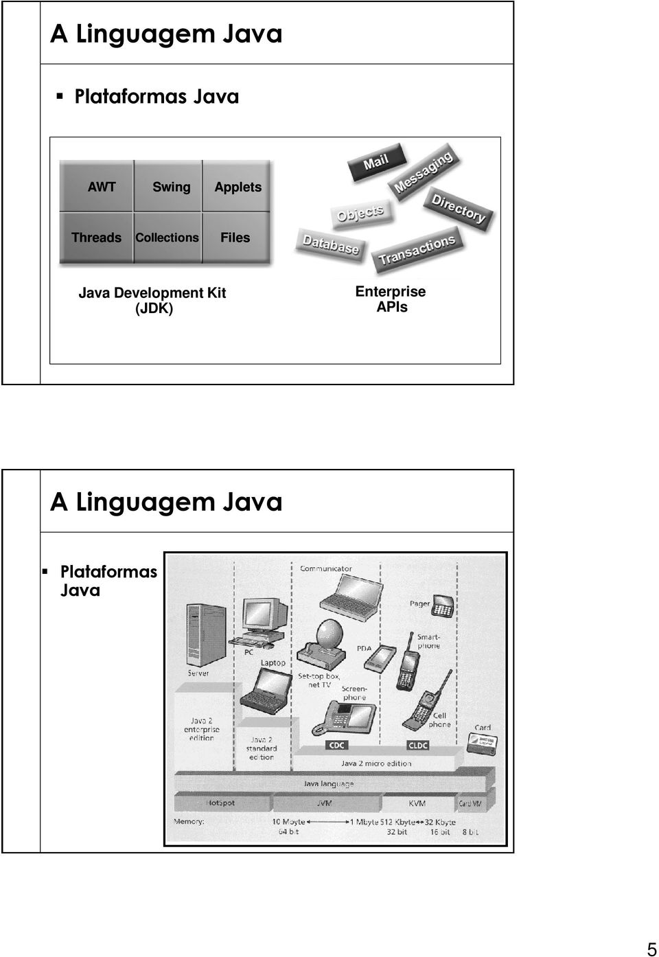 Files Java Development Kit