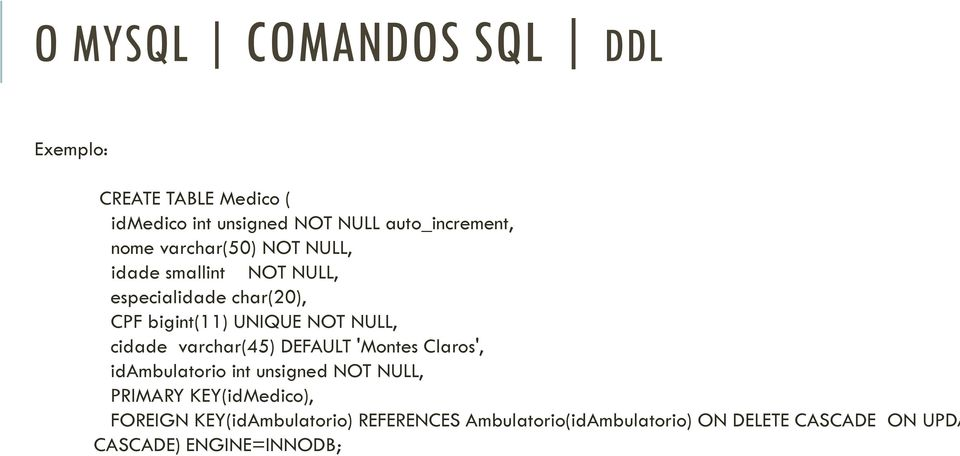 varchar(45) DEFAULT 'Montes Claros', idambulatorio int unsigned NOT NULL, PRIMARY KEY(idMedico),