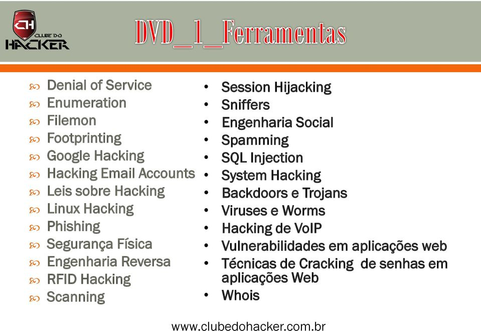 Hijacking Sniffers Engenharia Social Spamming SQL Injection System Hacking Backdoors e Trojans Viruses