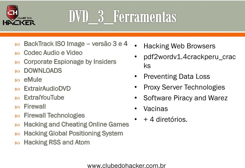 Games Hacking Global Positioning System Hacking RSS and Atom Hacking Web Browsers pdf2wordv1.