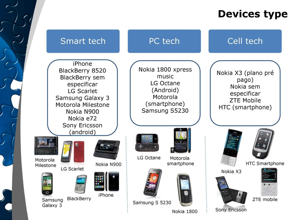 sony ericsson smart objective Most smartwatches need to be connected to a smartphone in order to function (the watch can't carry all of its functionality on board) in order to use the sony smartwatch, it must be paired with an.