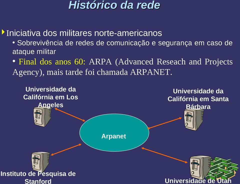 and Projects Agency), mais tarde foi chamada ARPANET.