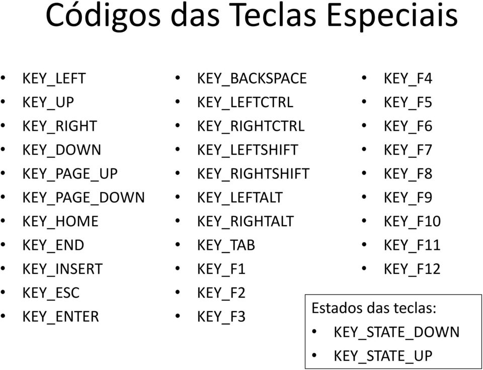 KEY_RIGHTCTRL KEY_F6 KEY_LEFTSHIFT KEY_F7 KEY_RIGHTSHIFT KEY_F8 KEY_LEFTALT KEY_F9