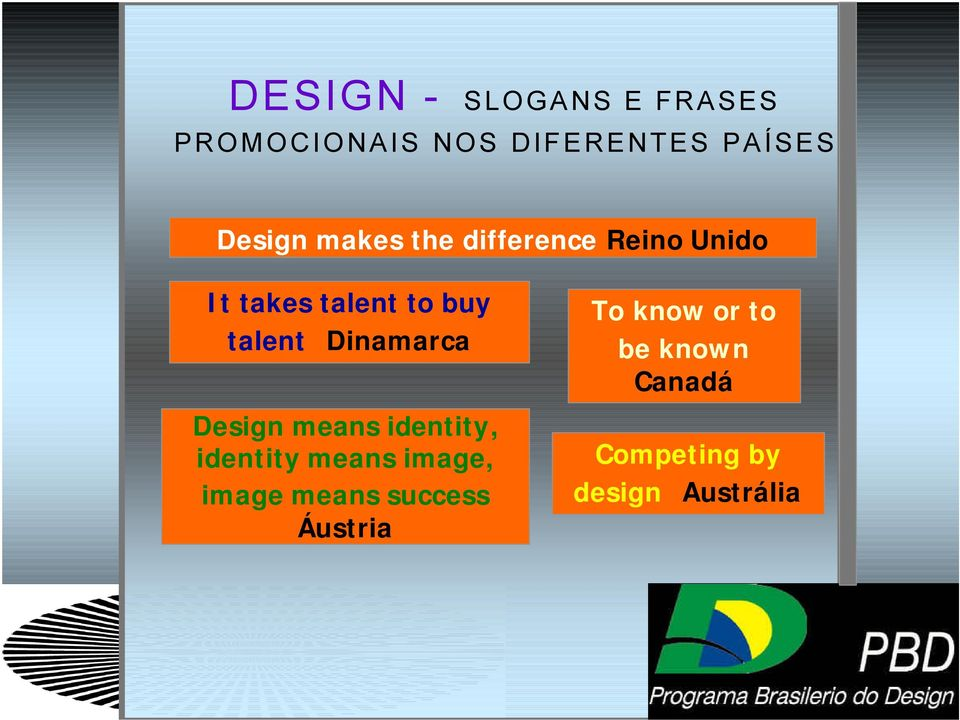 Dinamarca Design means identity, identity means image, image means